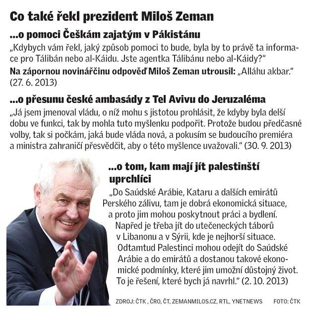 Co také řekl prezident Miloš Zeman