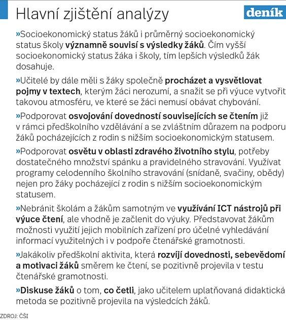 Čtenářská gramotnost - Infografika
