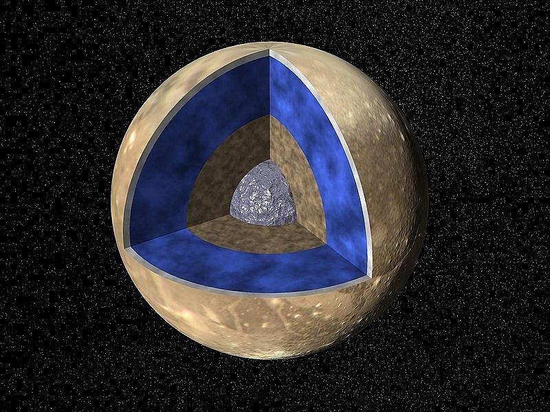 Složení největšího měsíce ve sluneční soustavě Ganymedes. Vědci předpokládají, že se na něm nachází více vody, než ve všech oceánech na Zemi. Nyní získali první důkazy o vodní páře v jeho atmosféře.