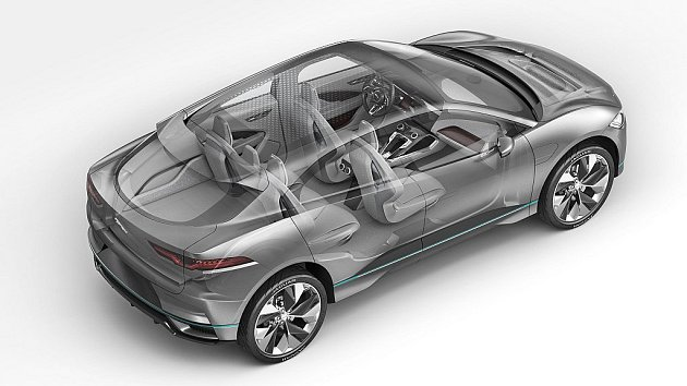 Koncept Jaguar I-Pace.