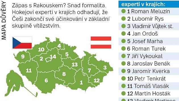 Porazí Češi na MS Rakousko?