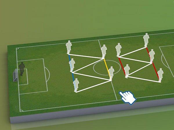 Vývoj fotbalové taktiky.