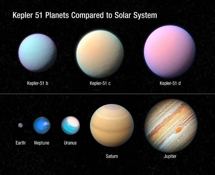 """""""Supernadýchané exoplanety"""" obíhají vzdálenou hvězdu Kepler 51"""