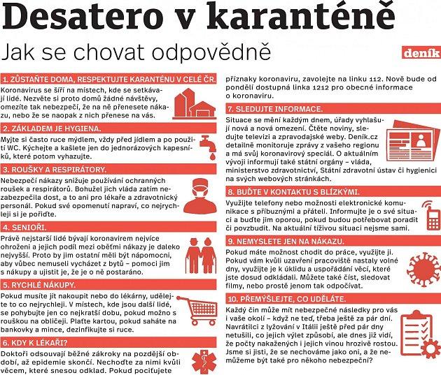 Karanténa desatero - Infografika