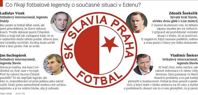 Co říkají fotbalové legendy osoučasné situaci vEdenu?
