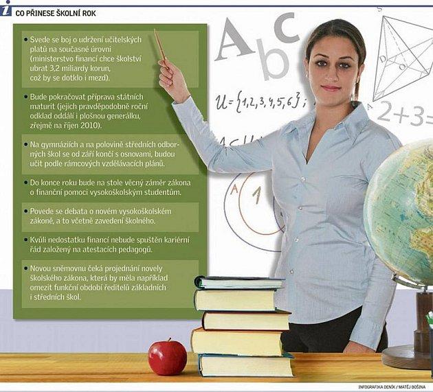 Školství - infografika