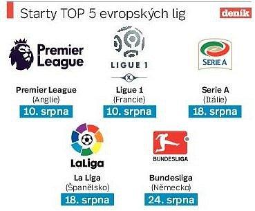 Starty TOP 5evropských lig