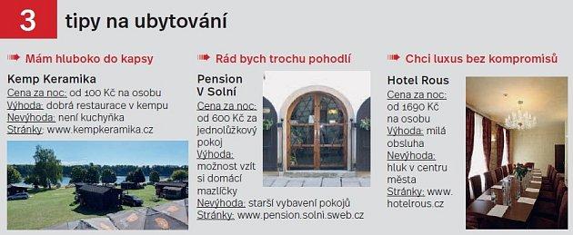 Plzeňsko, tipy na ubytování