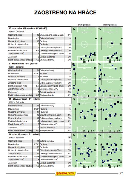 Statistiky Olešník – Protivín provedené firmou PANINI DIGITAL