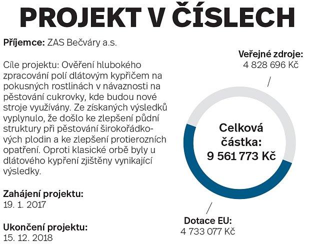 ZAS Bečváry, parametry projektu