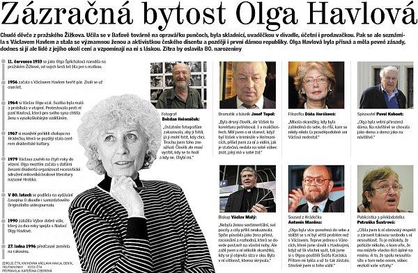 Zázračná bytost Olga Havlová.