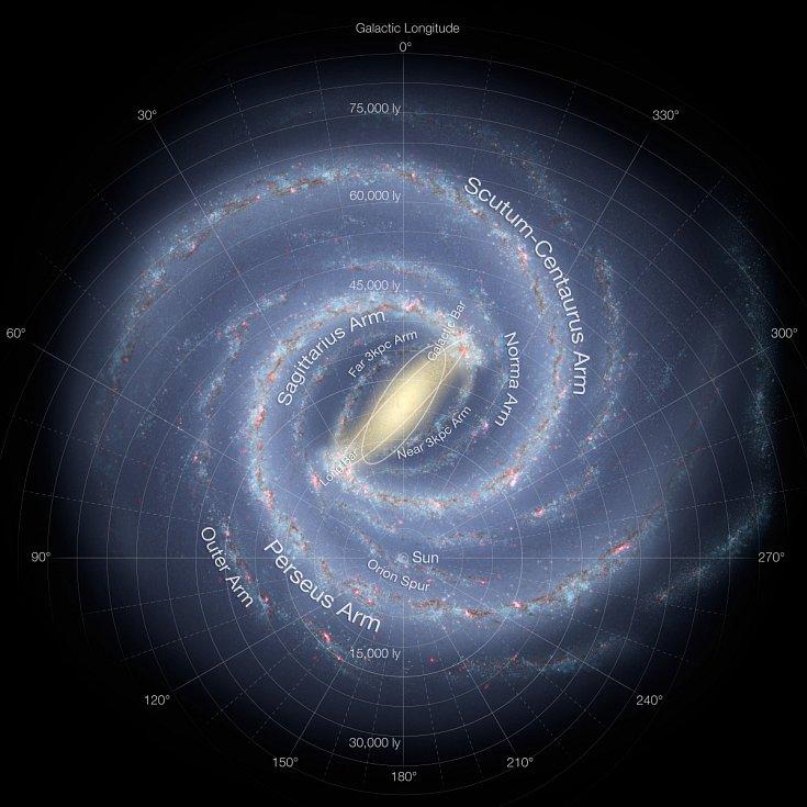 Umělecká představa podoby Mléčné dráhy.