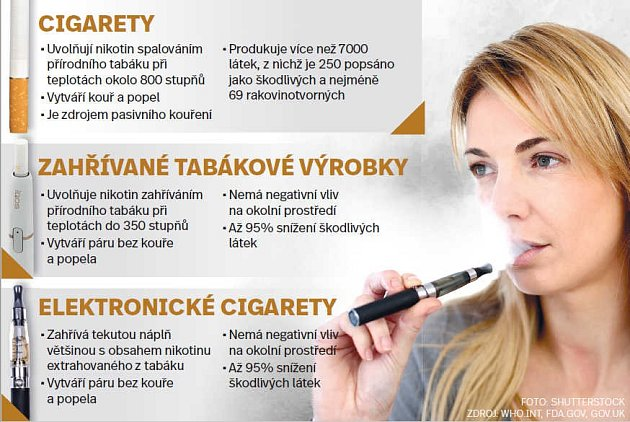 Kauza kolem elektronických cigaret