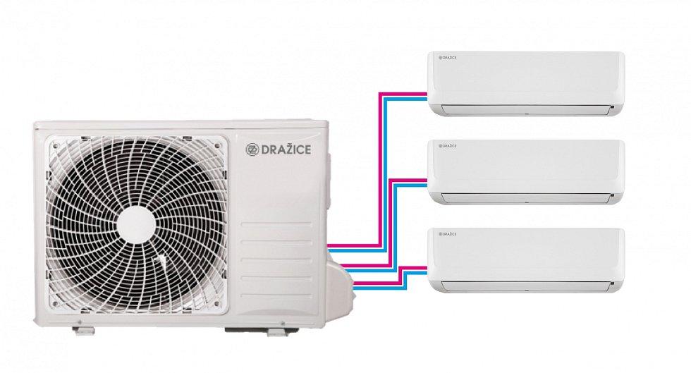 Elektrická klimatizace AIR PLUS typu split, kterou představila společnost DZ Dražice, funguje obdobně jako tepelné čerpadlo systému vzduch–vzduch: umí se plynule přizpůsobit venkovním změnám teplot a domácnost ochladit nebo ohřát na požadovanou teplotu.