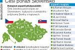 Česko vs. Slovensko.