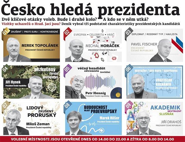 Česko hledá prezidenta.