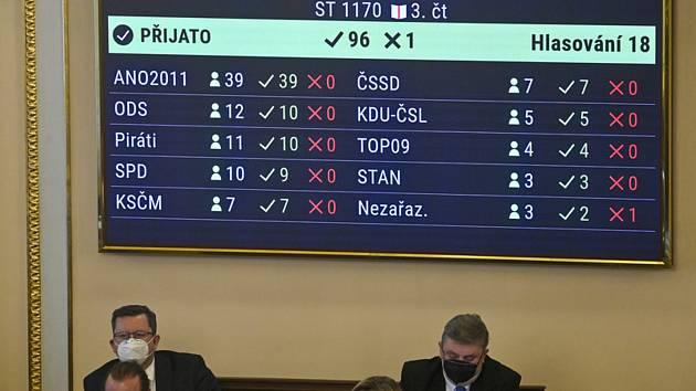 Tabule s výsledkem hlasování  o novele volebního zákona