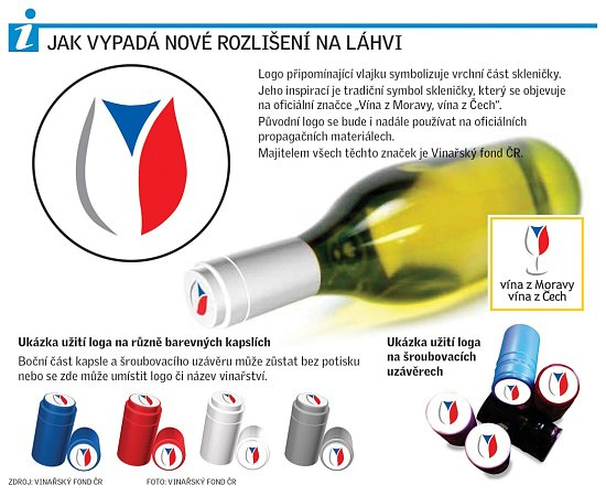 Jak vypadá nové rozlišení na láhvi?