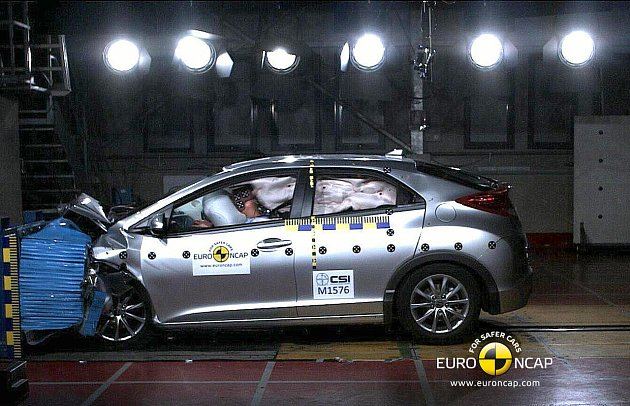 Crashtest Hondy Civic