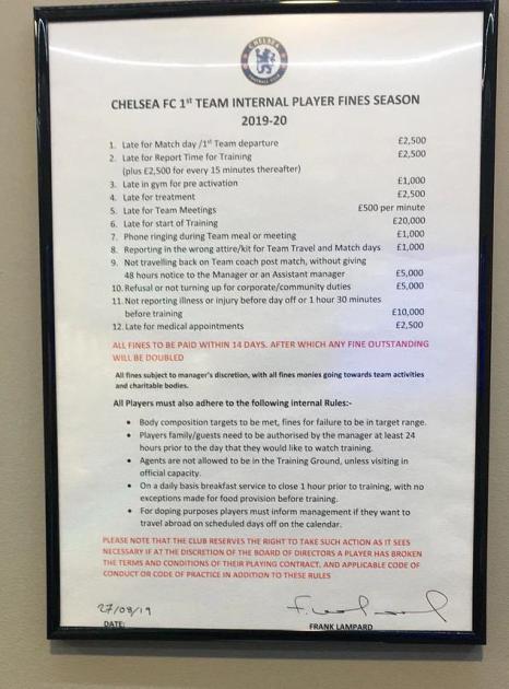 Seznam pokut pro fotbalisty Chelsea.