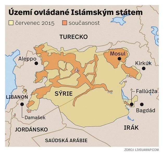 Islámský stát.