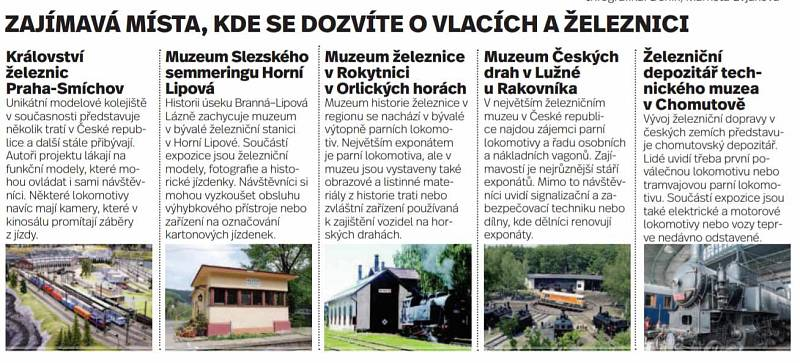 Muzeum železnic