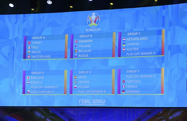 Základní skupiny fotbalového Eura 2020vzešlé zlosování vBukurešti.