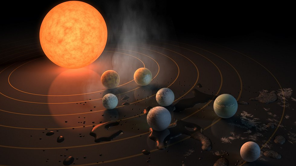 TRAPPIST-1. Jedná se o mimořádně chladného červeného trpaslíka. Nachází se v souhvězdí Vodnáře, od Slunce je hvězda vzdálena 12 parseků (přibližně 39 světelných let). Hvězdu doprovází sedmičlenný planetární systém.
