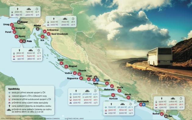 Mapa destinací, kam je možné se letní sezóně pohodlně dopravit na vlastní pěst a bez auta