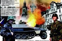 Pražské povstání.