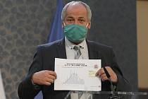 Náměstek ministra zdravotnictví Roman Prymula na tiskové konferenci po jednání vlády 27. dubna 2020 v Praze ukazuje graf s vývojem počtu nakažených koronavirem.