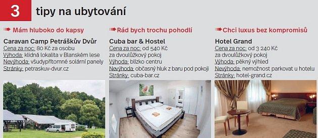 Horní Vltava a Český Krumlov, tipy na ubytování