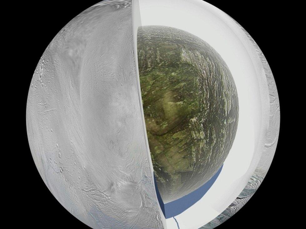 Enceladus, šestý největší měsíc planety Saturn, má pod zmrzlým povrchem oceán s rozlohou přinejmenším jako Česká republika.