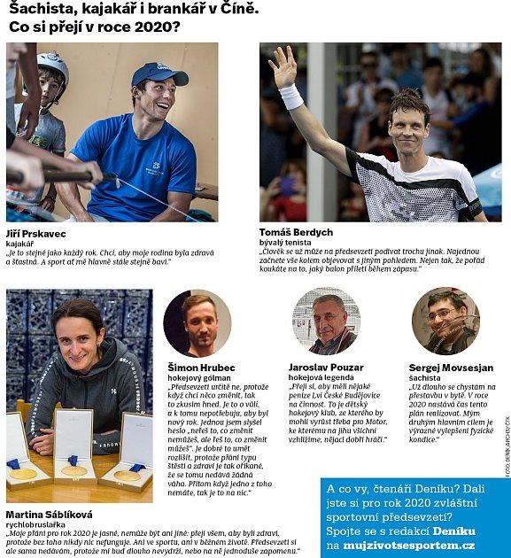 Co si slavní čeští sportovci přejí vroce 2020?