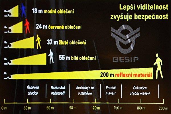 Pražská policie představila informace ovývoji dopravní nehodovosti vmetropoli vroce 2013.