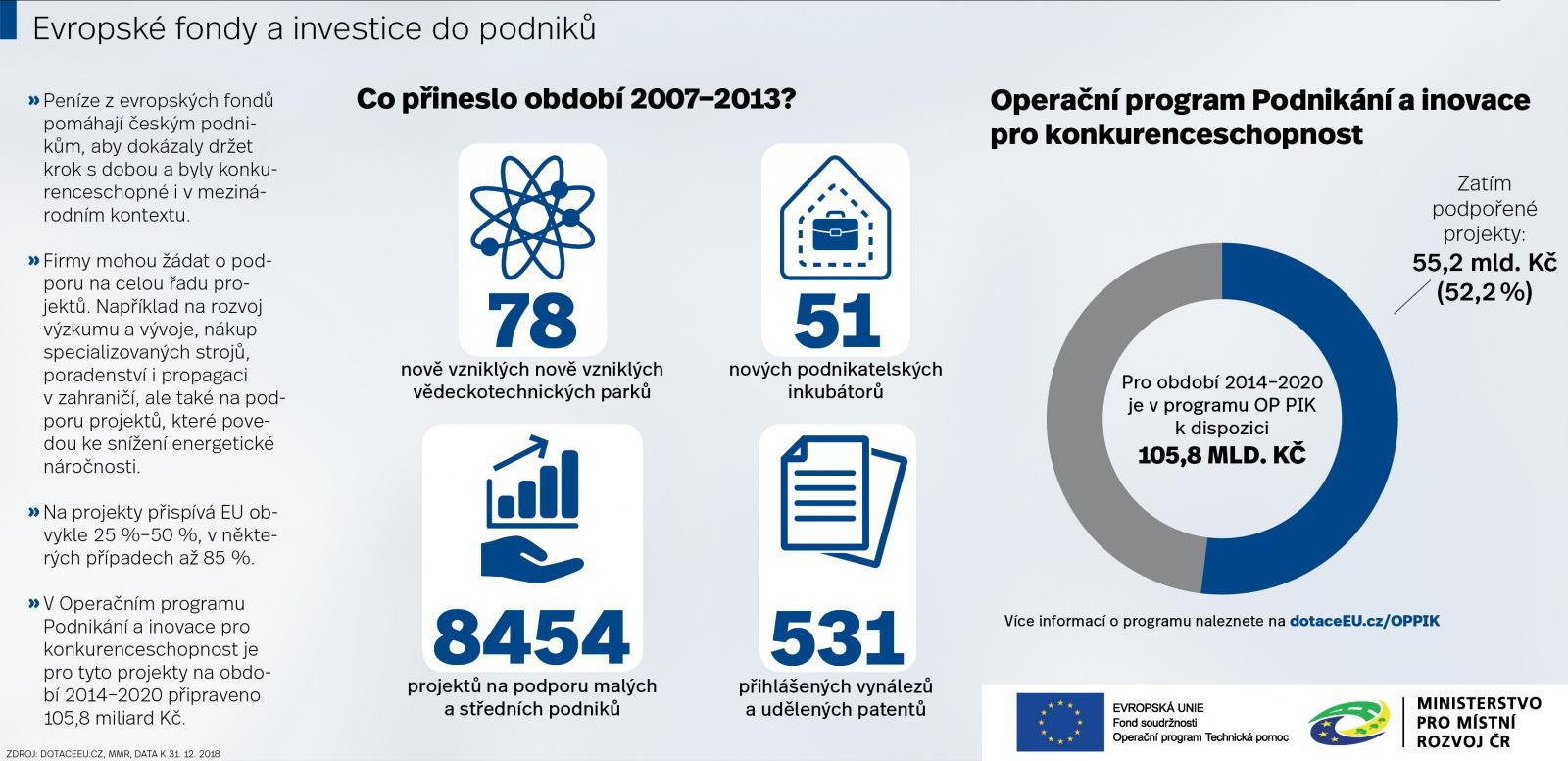 praha česká republika datování