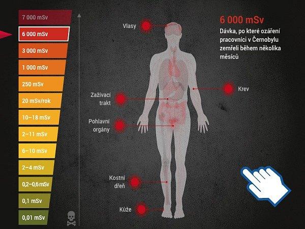 Jaké jsou účinky radiace?