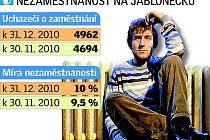 Stav nezaměstnanosti na Jablonecku.
