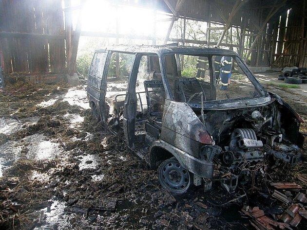 Podle vyšetřovatele Hasičského záchranného sboru Libereckého kraje se s největší pravděpodobností  jednalo o zapálení dodávkového vozu neznámou osobou. Případ šetří policisté.