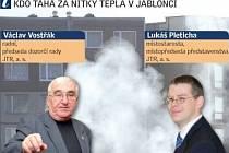 Dva politici v Jablonci jsou jedinými, kdož vidí do konkrétní výše peněžitých plnění a protiplnění v akciové společnosti Jablonecká teplárenská a realitní.