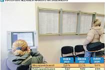 Nezaměstnanost na Jablonecku v dubnu 2009