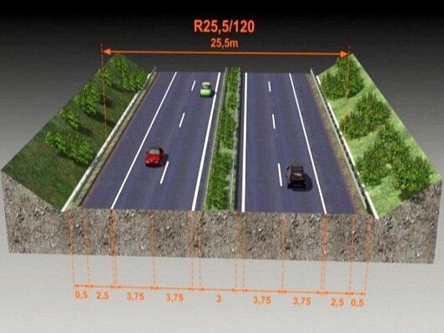 Snímky z vizualizace superseverní varianty R35.