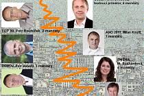 Koalice je upečena, ANO 2011 si na vedení města netroufá, za podpis přenechalo post primátora.