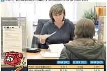 Nezaměstnanost v únoru 2010 na Jablonecku.