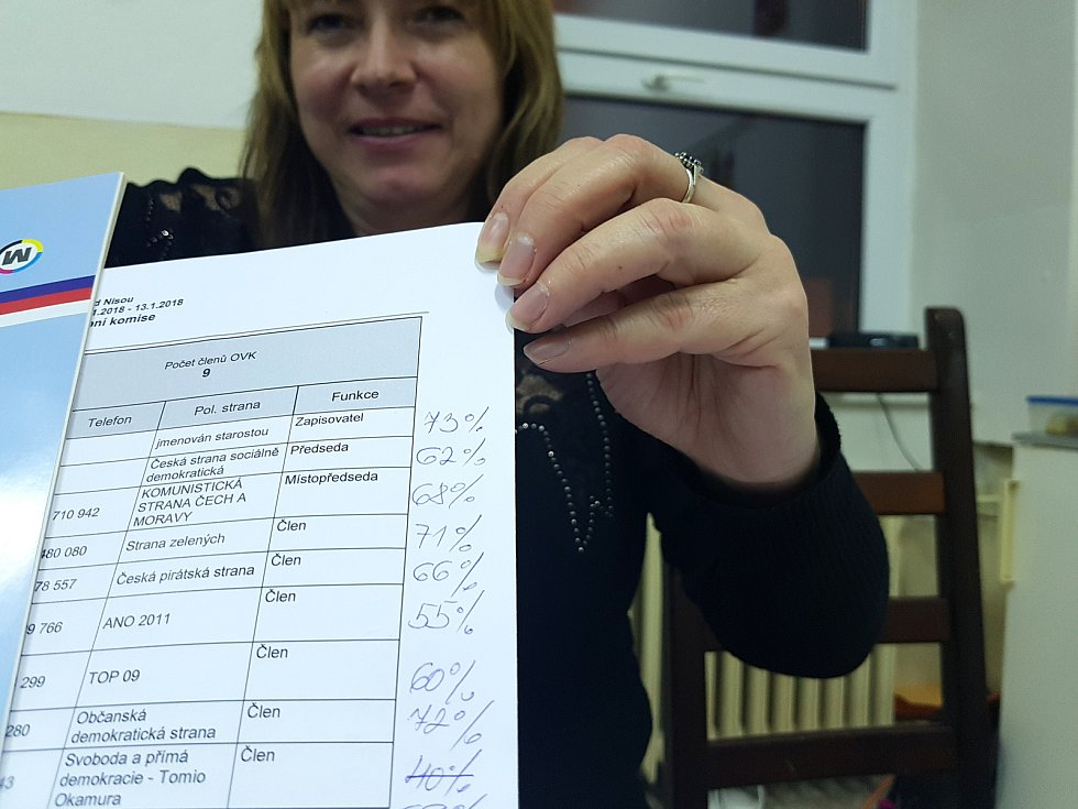 Členové volební komise v okrsku č. 6 v Jablonci nad Nisou si vsadili na volební účast.