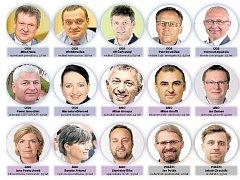 Prohlédněte si všech 30 členů, které jste při víkendových volbách zvolili na následující 4 roky.