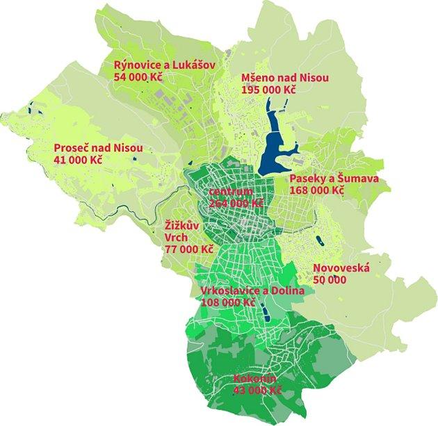 Částky participativního rozpočtu rozdělené po částech Jablonce.