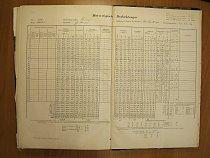 Záznamy Mendelových meteorologických měření.