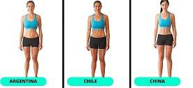 Ideální postava: Argentina, Chile, Čína