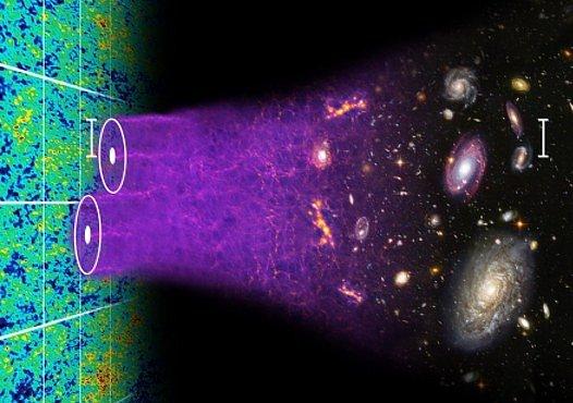 ANIMACE: Nejdetailnější mapa vesmíru. A rovnou ve 3D